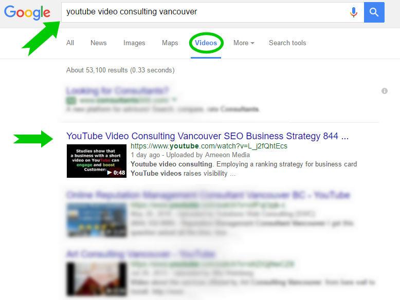 YouTube Strategy Case Study