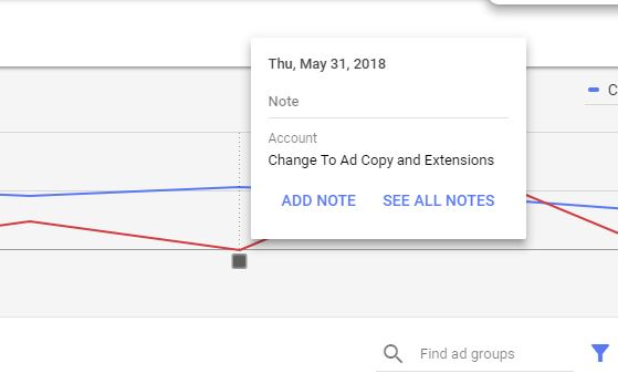 New Adwords Top 10 Tips & Features - Google Changing AdWords 2018